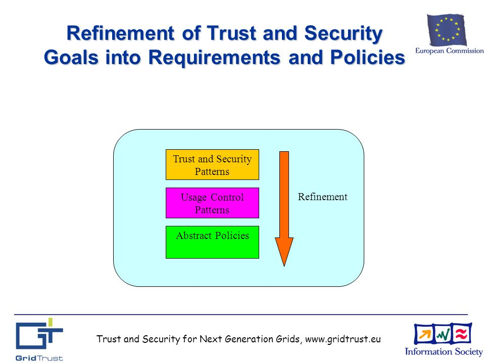 Trust and Security for Next Generation Grids, www.gridtrust.eu Refinement of Trust and Security Goals into Requirements and Policies Trust and Security Patterns Usage Control Patterns Abstract Policies Refinement