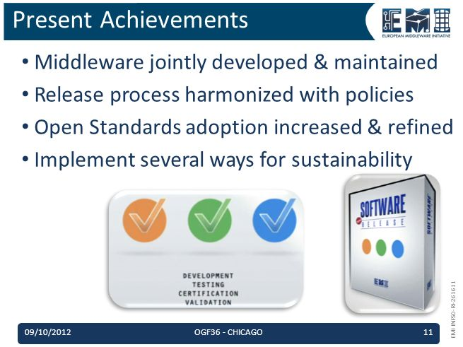 EMI INFSO-RI-261611 Middleware jointly developed & maintained Release process harmonized with policies Open Standards adoption increased & refined Implement several ways for sustainability Present Achievements 09/10/2012OGF36 - CHICAGO11