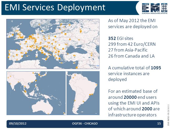 EMI INFSO-RI-261611 EMI Services Deployment As of May 2012 the EMI services are deployed on 352 EGI sites 299 from 42 Euro/CERN 27 from Asia-Pacific 26 from Canada and LA A cumulative total of 1095 service instances are deployed For an estimated base of around 20000 end users using the EMI UI and APIs of which around 2000 are infrastructure operators 09/10/2012OGF36 - CHICAGO15