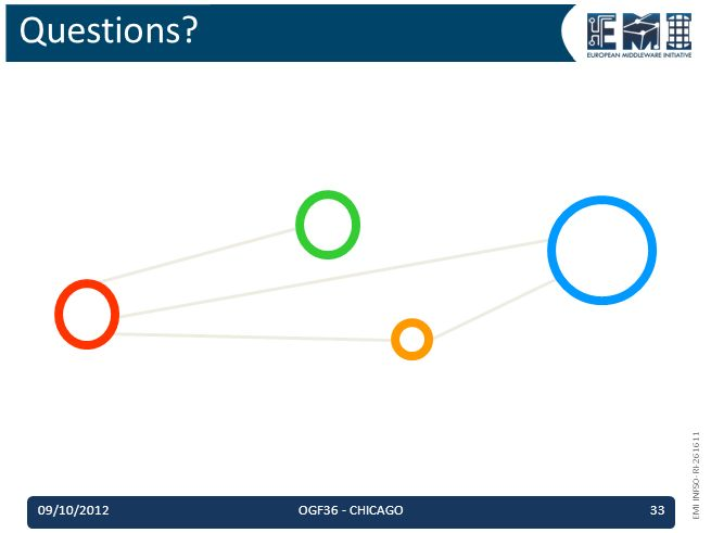 EMI INFSO-RI-261611 09/10/2012OGF36 - CHICAGO33 Questions?