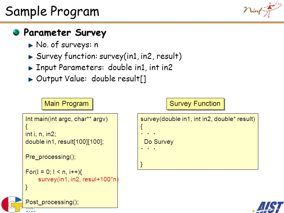 Sample Program Parameter Survey No.
