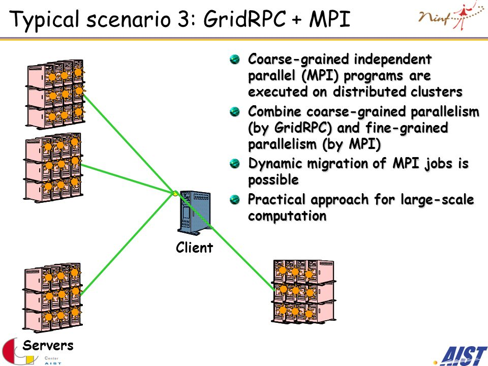 Typical scenario 3: GridRPC + MPI Coarse-grained independent parallel (MPI) programs are executed on distributed clusters Combine coarse-grained parallelism (by GridRPC) and fine-grained parallelism (by MPI) Dynamic migration of MPI jobs is possible Practical approach for large-scale computation Client Servers