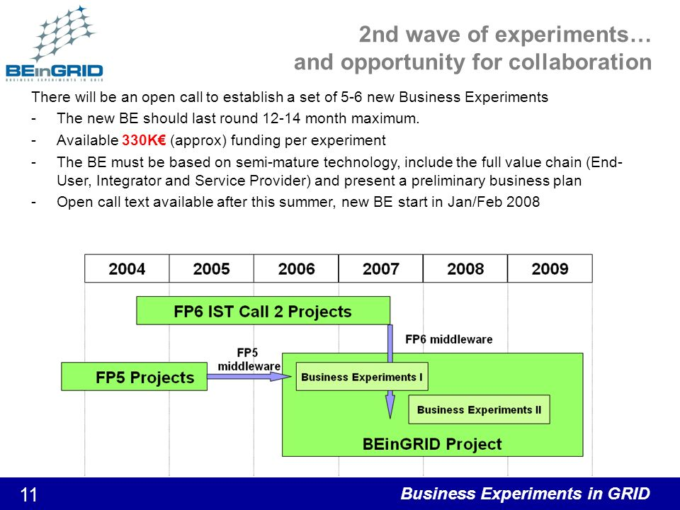 Business Experiments in GRID 11 2nd wave of experiments… and opportunity for collaboration There will be an open call to establish a set of 5-6 new Business Experiments -The new BE should last round 12-14 month maximum.
