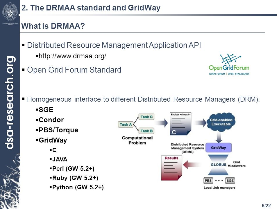6/22 2. The DRMAA standard and GridWay What is DRMAA.