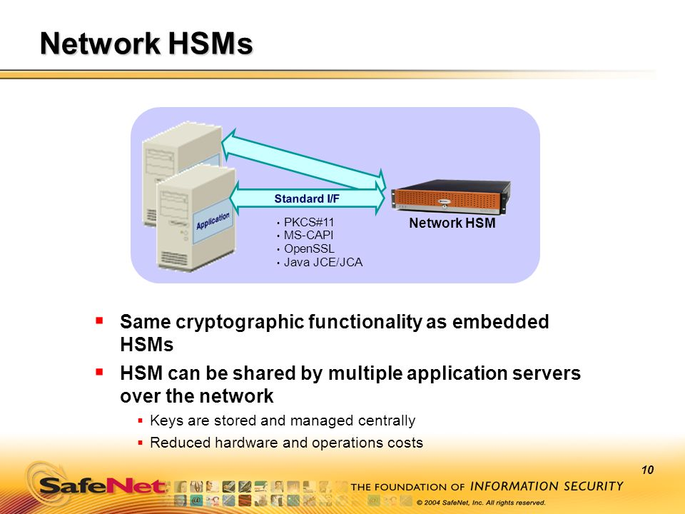 10 Network HSMs Same cryptographic functionality as embedded HSMs HSM can be shared by multiple application servers over the network Keys are stored a