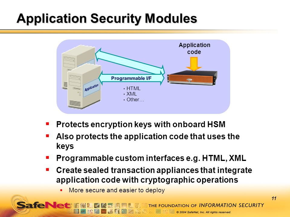 11 Application Security Modules Protects encryption keys with onboard HSM Also protects the application code that uses the keys Programmable custom in