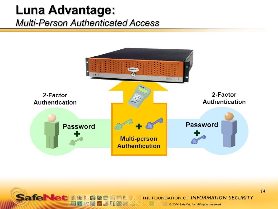 14 Luna Advantage: Multi-Person Authenticated Access 2-Factor Authentication Password 2-Factor Authentication + Password Multi-person Authentication +