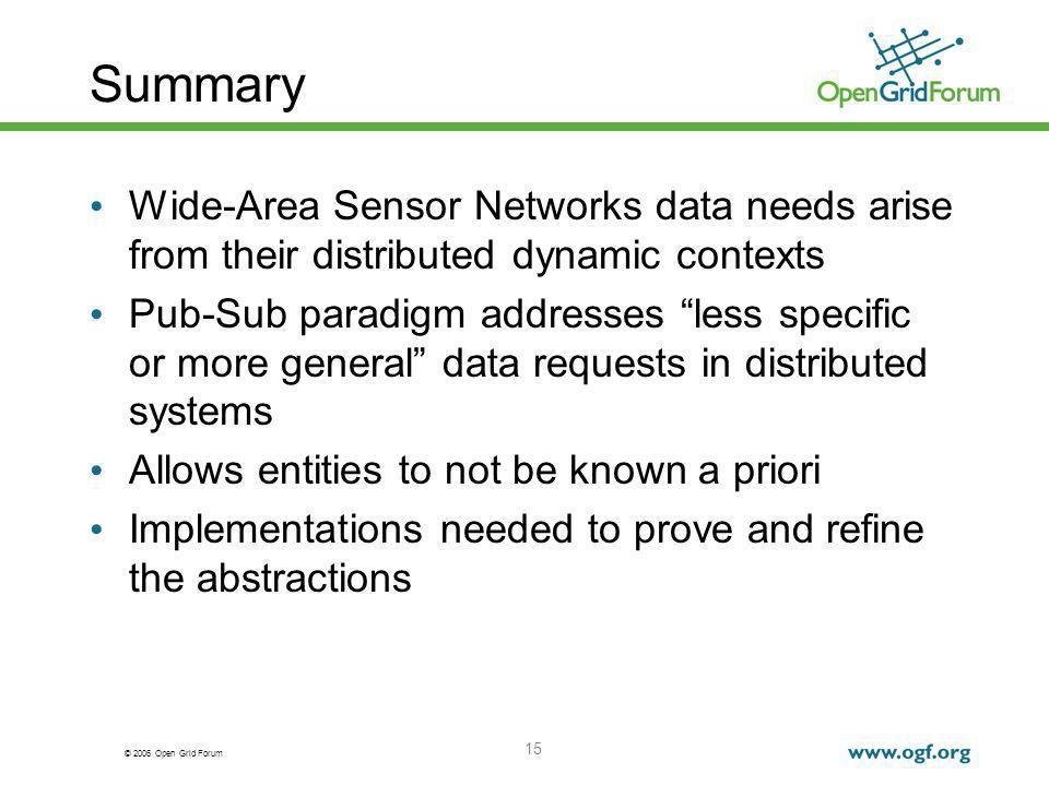 © 2006 Open Grid Forum 15 Summary Wide-Area Sensor Networks data needs arise from their distributed dynamic contexts Pub-Sub paradigm addresses less s