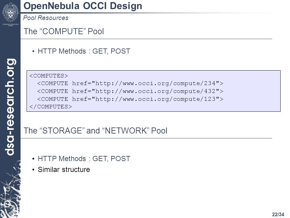 22/34 The COMPUTE Pool The STORAGE and NETWORK Pool HTTP Methods : GET, POST Similar structure HTTP Methods : GET, POST OpenNebula OCCI Design Pool Re