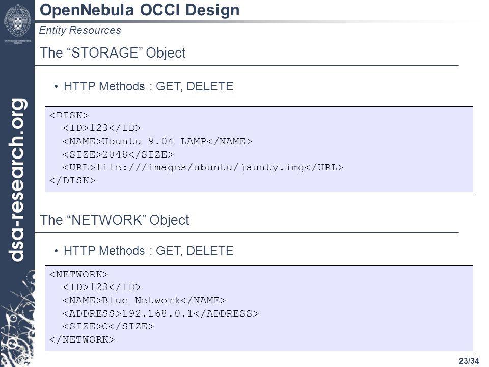23/34 Entity Resources The STORAGE Object The NETWORK Object HTTP Methods : GET, DELETE 123 Ubuntu 9.04 LAMP 2048 file:///images/ubuntu/jaunty.img 123 Blue Network 192.168.0.1 C OpenNebula OCCI Design