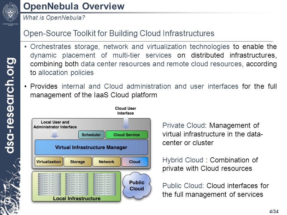 4/34 OpenNebula Overview Orchestrates storage, network and virtualization technologies to enable the dynamic placement of multi-tier services on distributed infrastructures, combining both data center resources and remote cloud resources, according to allocation policies Provides internal and Cloud administration and user interfaces for the full management of the IaaS Cloud platform Open-Source Toolkit for Building Cloud Infrastructures Private Cloud: Management of virtual infrastructure in the data- center or cluster Hybrid Cloud : Combination of private with Cloud resources Public Cloud: Cloud interfaces for the full management of services What is OpenNebula