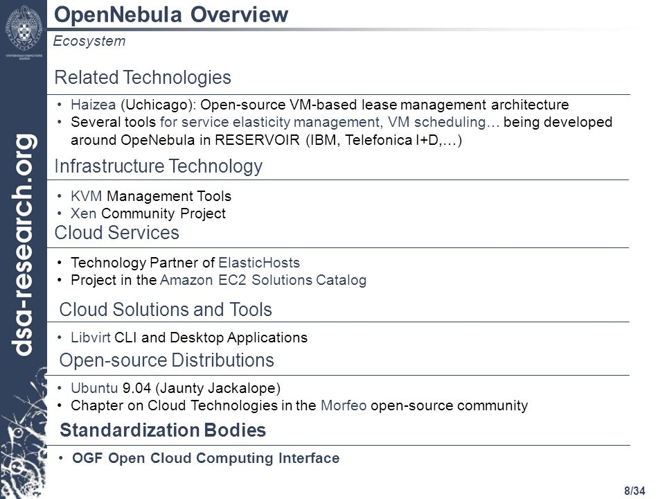 8/34 OpenNebula Overview Related Technologies Haizea (Uchicago): Open-source VM-based lease management architecture Several tools for service elasticity management, VM scheduling… being developed around OpeNebula in RESERVOIR (IBM, Telefonica I+D,…) Infrastructure Technology KVM Management Tools Xen Community Project Cloud Services Technology Partner of ElasticHosts Project in the Amazon EC2 Solutions Catalog Cloud Solutions and Tools Libvirt CLI and Desktop Applications Open-source Distributions Ubuntu 9.04 (Jaunty Jackalope) Chapter on Cloud Technologies in the Morfeo open-source community Standardization Bodies OGF Open Cloud Computing Interface Ecosystem