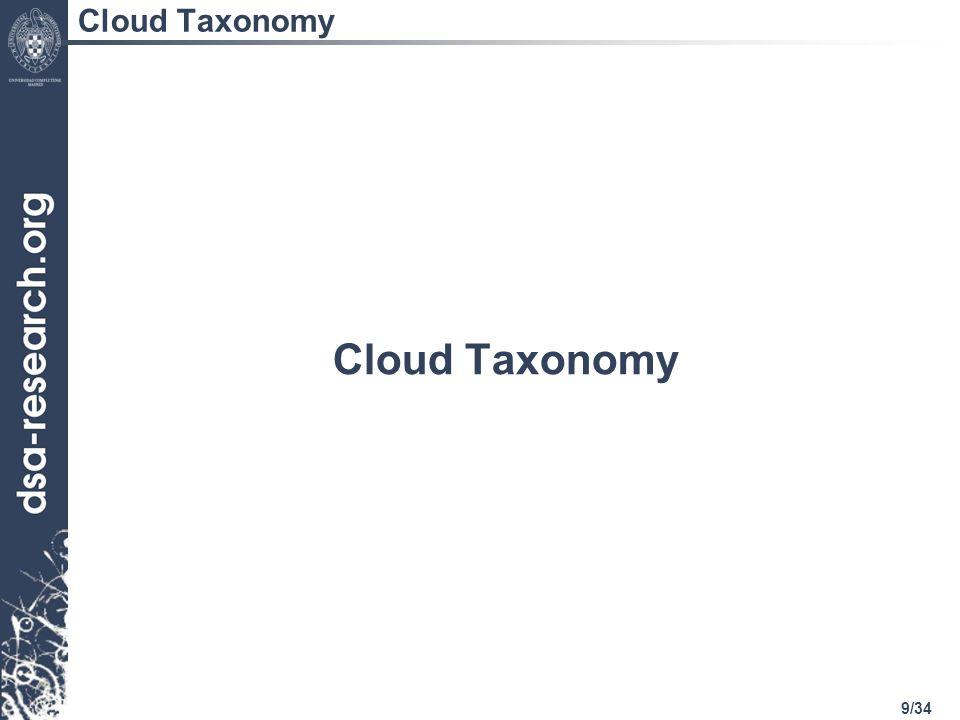 9/34 Cloud Taxonomy