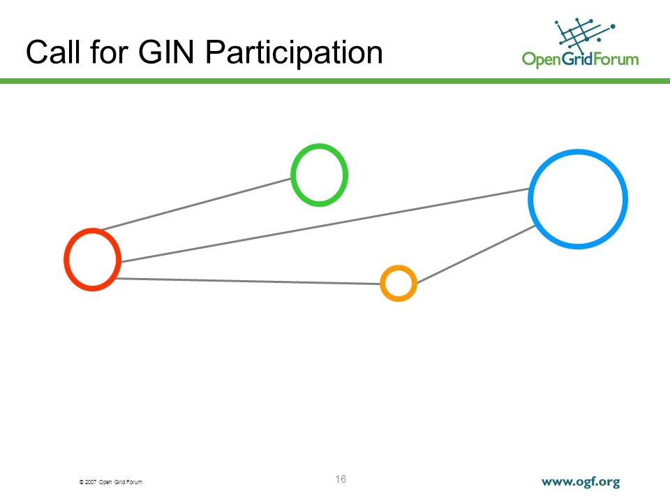 © 2007 Open Grid Forum 16 Call for GIN Participation
