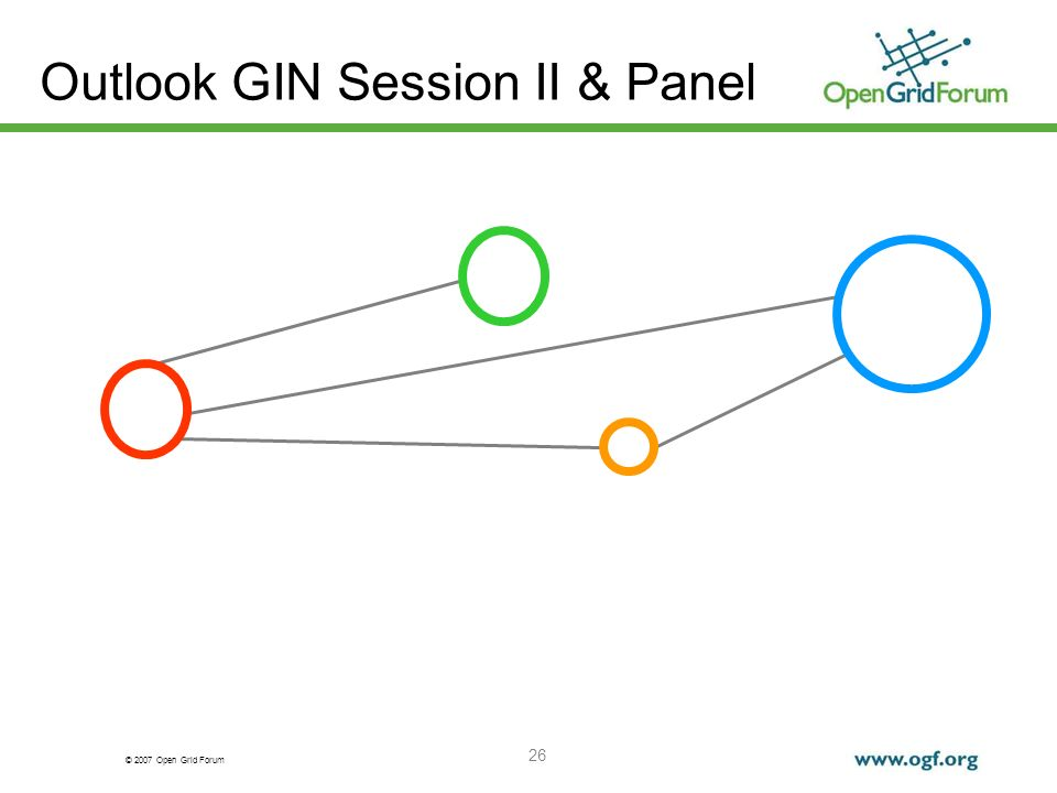 © 2007 Open Grid Forum 26 Outlook GIN Session II & Panel