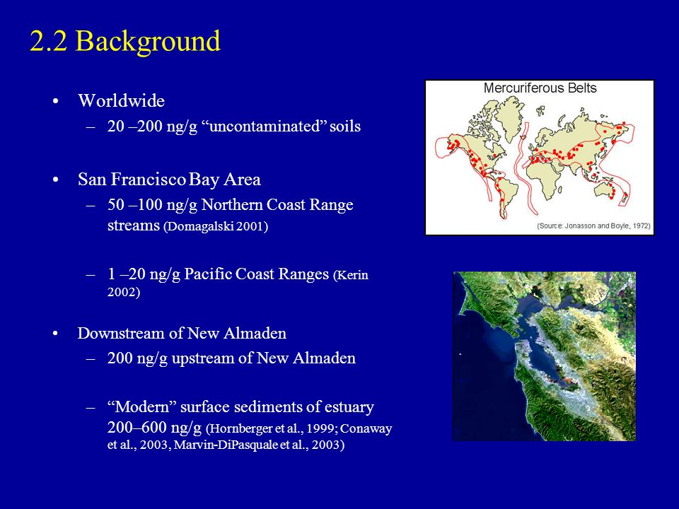 2.2 Background Worldwide –20 –200 ng/g uncontaminated soils San Francisco Bay Area –50 –100 ng/g Northern Coast Range streams (Domagalski 2001) –1 –20 ng/g Pacific Coast Ranges (Kerin 2002) Downstream of New Almaden –200 ng/g upstream of New Almaden –Modern surface sediments of estuary 200–600 ng/g (Hornberger et al., 1999; Conaway et al., 2003, Marvin-DiPasquale et al., 2003)