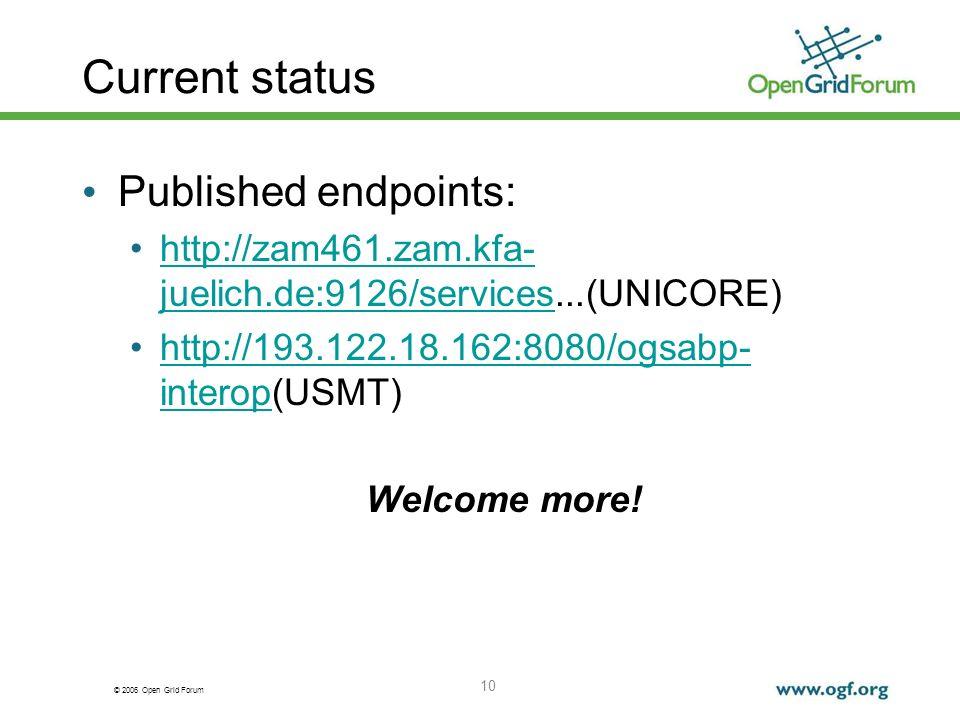 © 2006 Open Grid Forum 10 Current status Published endpoints: http://zam461.zam.kfa- juelich.de:9126/services...(UNICORE)http://zam461.zam.kfa- juelic