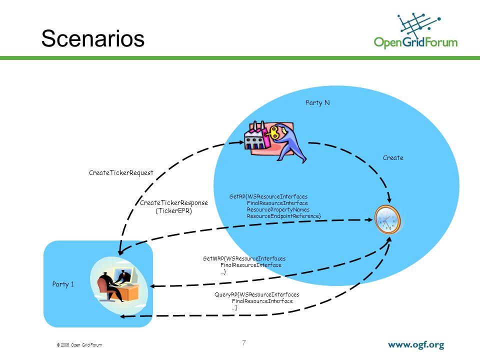 © 2006 Open Grid Forum 7 Party 1 Scenarios Party N CreateTickerRequest CreateTickerResponse (TickerEPR) Create GetRP{WSResourceInterfaces FinalResourc