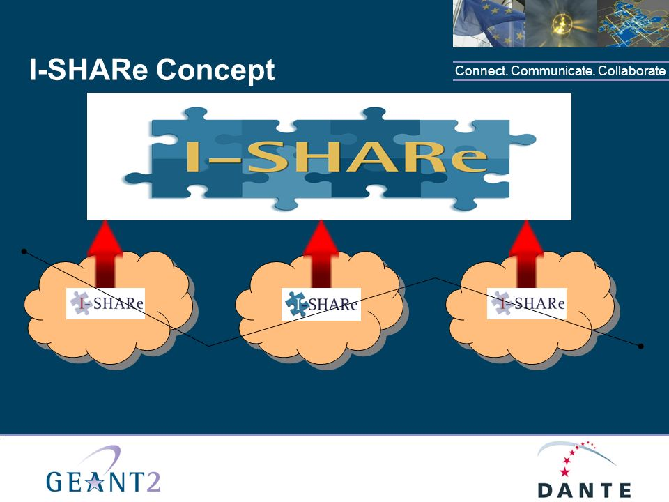 Place your organisation logo in this area Connect. Communicate. Collaborate I-SHARe Concept