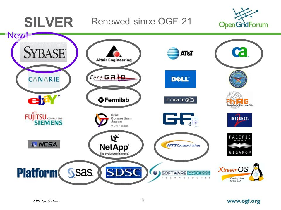 © 2008 Open Grid Forum 6 SILVER New! Renewed since OGF-21
