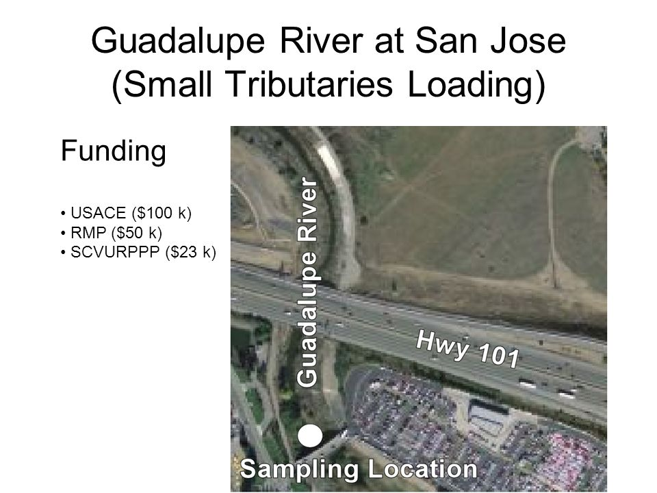 Guadalupe River at San Jose (Small Tributaries Loading) Funding USACE ($100 k) RMP ($50 k) SCVURPPP ($23 k)