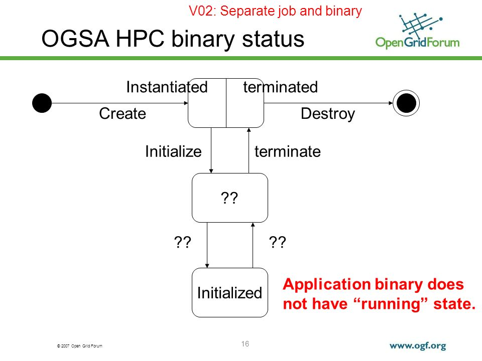 © 2007 Open Grid Forum 16 OGSA HPC binary status .