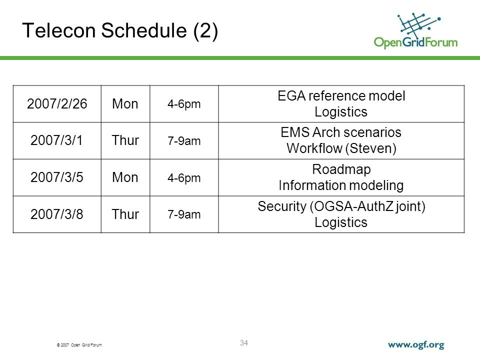 © 2007 Open Grid Forum 34 Telecon Schedule (2) 2007/2/26Mon 4-6pm EGA reference model Logistics 2007/3/1Thur 7-9am EMS Arch scenarios Workflow (Steven) 2007/3/5Mon 4-6pm Roadmap Information modeling 2007/3/8Thur 7-9am Security (OGSA-AuthZ joint) Logistics