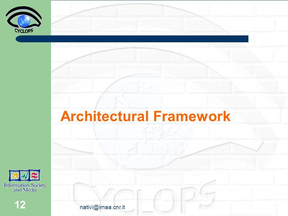 nativi@imaa.cnr.it 12 Architectural Framework