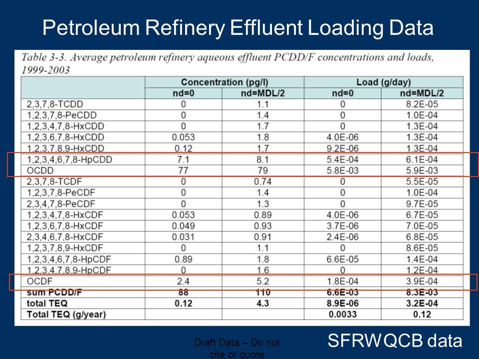 Petroleum Refinery Effluent Loading Data SFRWQCB data Draft Data – Do not cite or quote