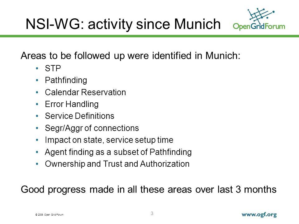 © 2006 Open Grid Forum 3 NSI-WG: activity since Munich Areas to be followed up were identified in Munich: STP Pathfinding Calendar Reservation Error H