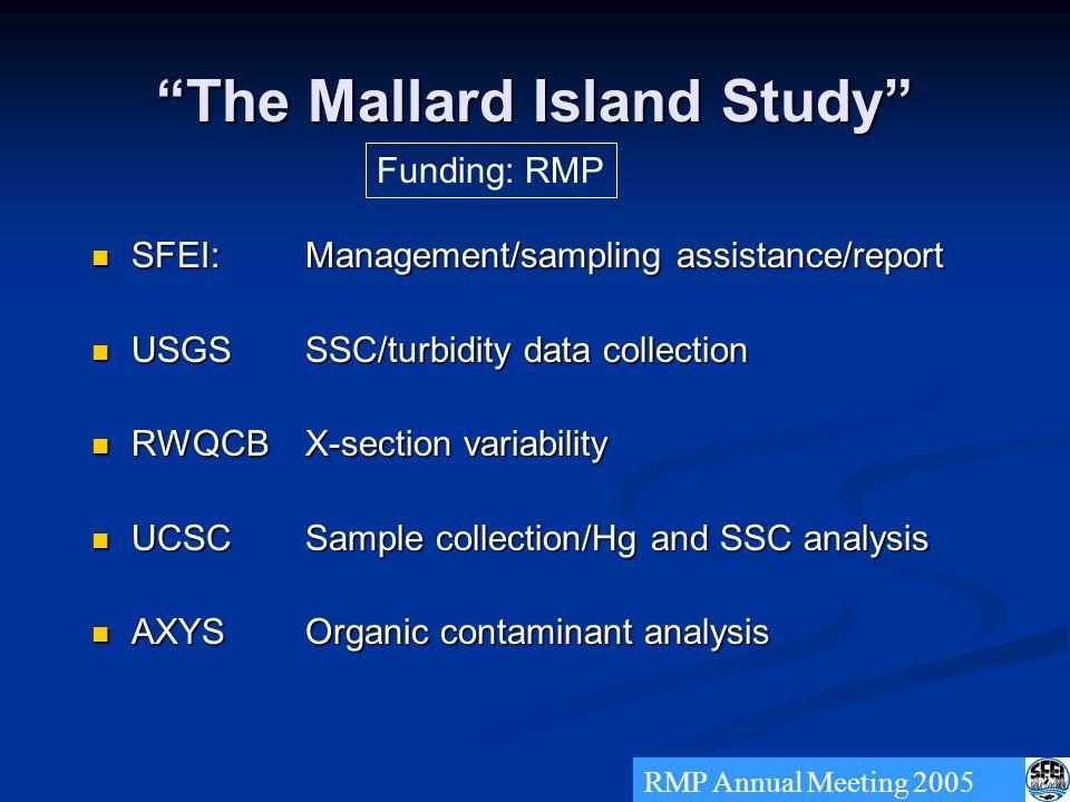 The Mallard Island Study SFEI: Management/sampling assistance/report SFEI: Management/sampling assistance/report USGS SSC/turbidity data collection US