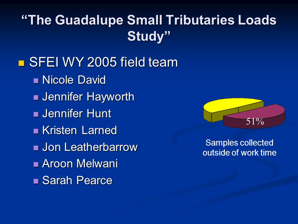 The Guadalupe Small Tributaries Loads Study SFEI WY 2005 field team SFEI WY 2005 field team Nicole David Nicole David Jennifer Hayworth Jennifer Hayworth Jennifer Hunt Jennifer Hunt Kristen Larned Kristen Larned Jon Leatherbarrow Jon Leatherbarrow Aroon Melwani Aroon Melwani Sarah Pearce Sarah Pearce 51% Samples collected outside of work time