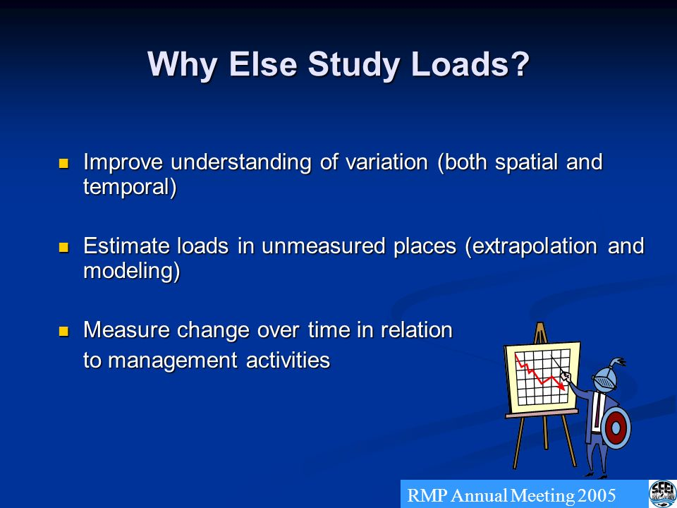 Why Else Study Loads? Improve understanding of variation (both spatial and temporal) Improve understanding of variation (both spatial and temporal) Es