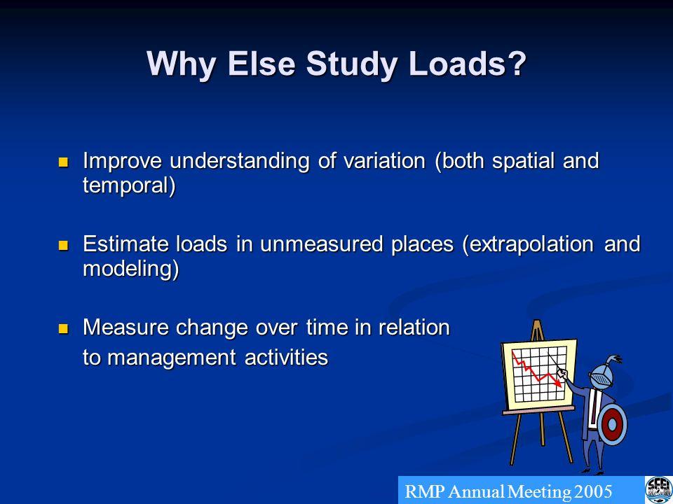 Why Else Study Loads.