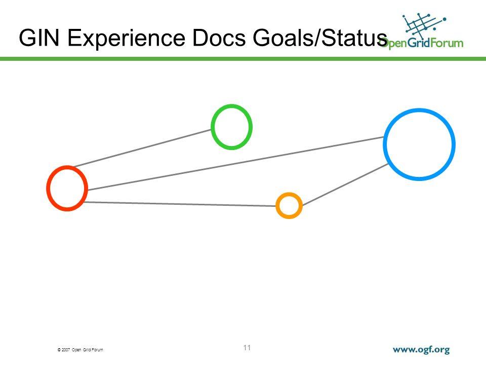 © 2007 Open Grid Forum 11 GIN Experience Docs Goals/Status