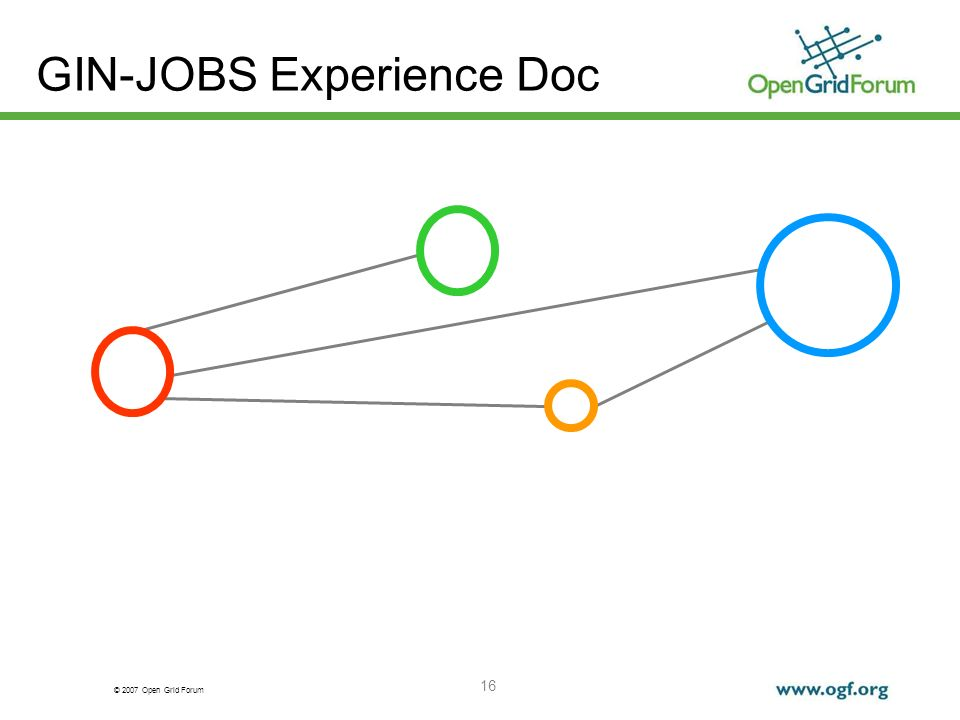 © 2007 Open Grid Forum 16 GIN-JOBS Experience Doc