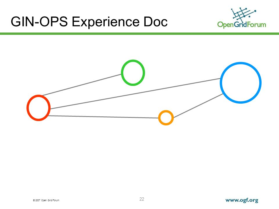 © 2007 Open Grid Forum 22 GIN-OPS Experience Doc