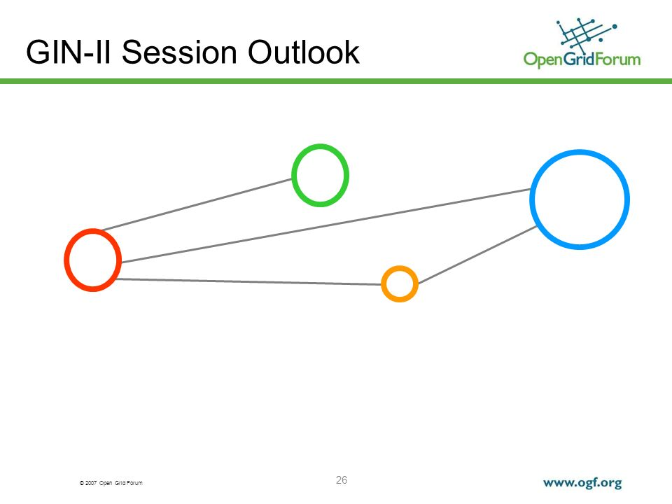 © 2007 Open Grid Forum 26 GIN-II Session Outlook
