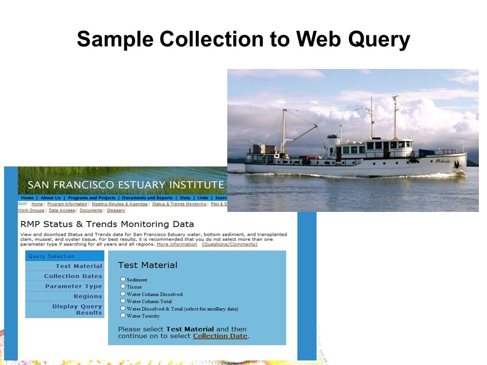 Draft Data - Do not cite or quote Sample Collection to Web Query