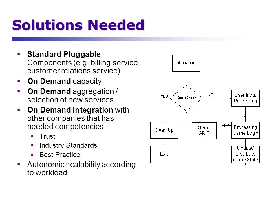 Standard Pluggable Components (e.g. billing service, customer relations service) On Demand capacity On Demand aggregation / selection of new services.