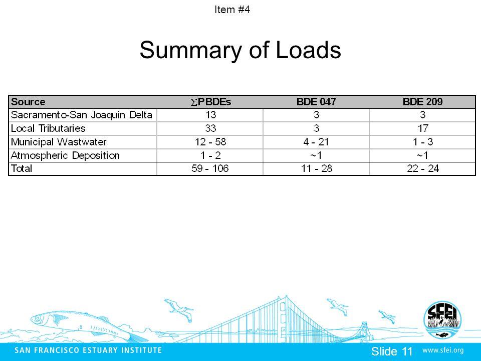 Item #4 Slide 11 Summary of Loads