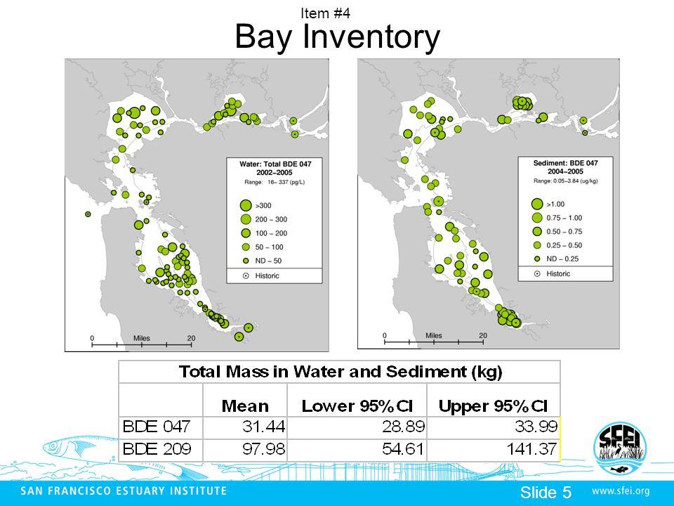 Item #4 Slide 5 Bay Inventory