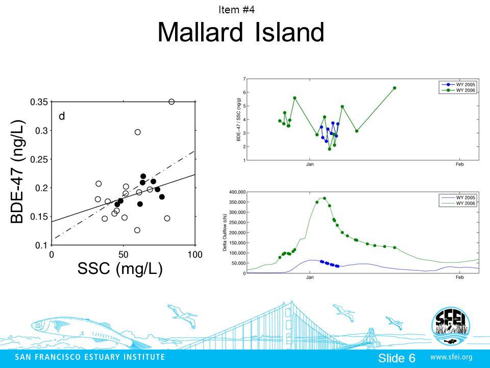 Item #4 Slide 6 Mallard Island BDE-47 (ng/L) SSC (mg/L)
