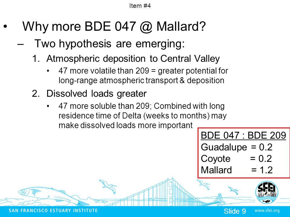 Item #4 Slide 9 Why more BDE 047 @ Mallard.