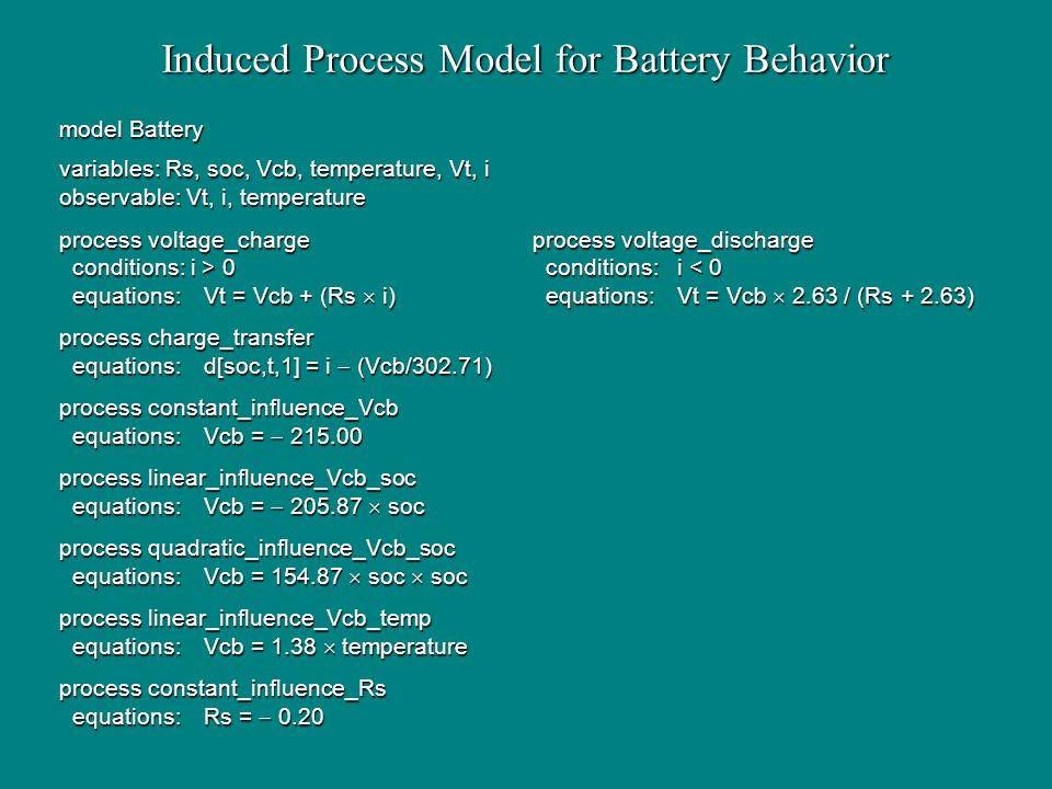 Induced Process Model for Battery Behavior model Battery variables: Rs, soc, Vcb, temperature, Vt, i observable: Vt, i, temperature process voltage_chargeprocess voltage_discharge conditions: i > 0conditions:i 0conditions:i < 0 equations:Vt = Vcb + (Rs i)equations:Vt = Vcb 2.63 / (Rs ) equations:Vt = Vcb + (Rs i)equations:Vt = Vcb 2.63 / (Rs ) process charge_transfer equations:d[soc,t,1] = i (Vcb/302.71) equations:d[soc,t,1] = i (Vcb/302.71) process constant_influence_Vcb equations:Vcb = equations:Vcb = process linear_influence_Vcb_soc equations:Vcb = soc equations:Vcb = soc process quadratic_influence_Vcb_soc equations:Vcb = soc soc equations:Vcb = soc soc process linear_influence_Vcb_temp equations:Vcb = 1.38 temperature equations:Vcb = 1.38 temperature process constant_influence_Rs equations:Rs = 0.20 equations:Rs = 0.20