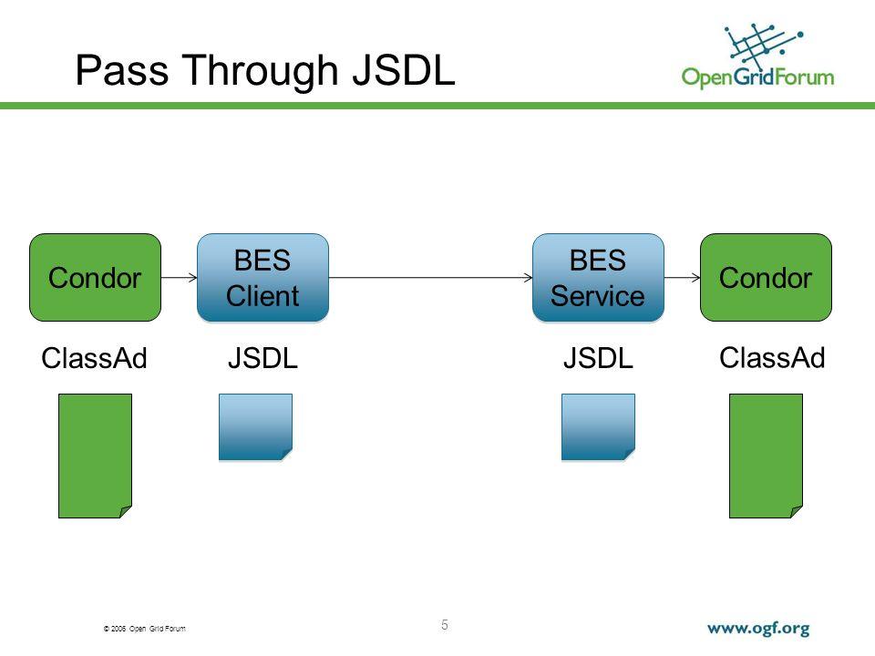 © 2006 Open Grid Forum Pass Through JSDL 5 Condor BES Client BES Client BES Service BES Service Condor ClassAd JSDL