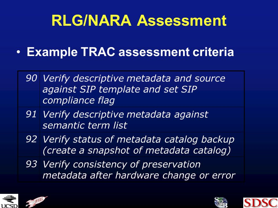 RLG/NARA Assessment Example TRAC assessment criteria 90Verify descriptive metadata and source against SIP template and set SIP compliance flag 91Verif