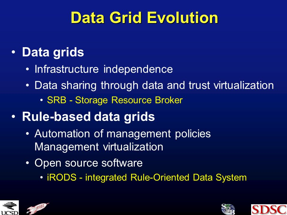 Data Grid Evolution Data grids Infrastructure independence Data sharing through data and trust virtualization SRB - Storage Resource Broker Rule-based