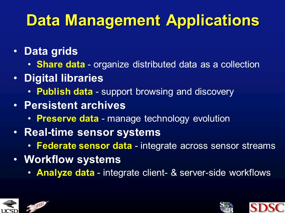 Data Management Applications Data grids Share data - organize distributed data as a collection Digital libraries Publish data - support browsing and d