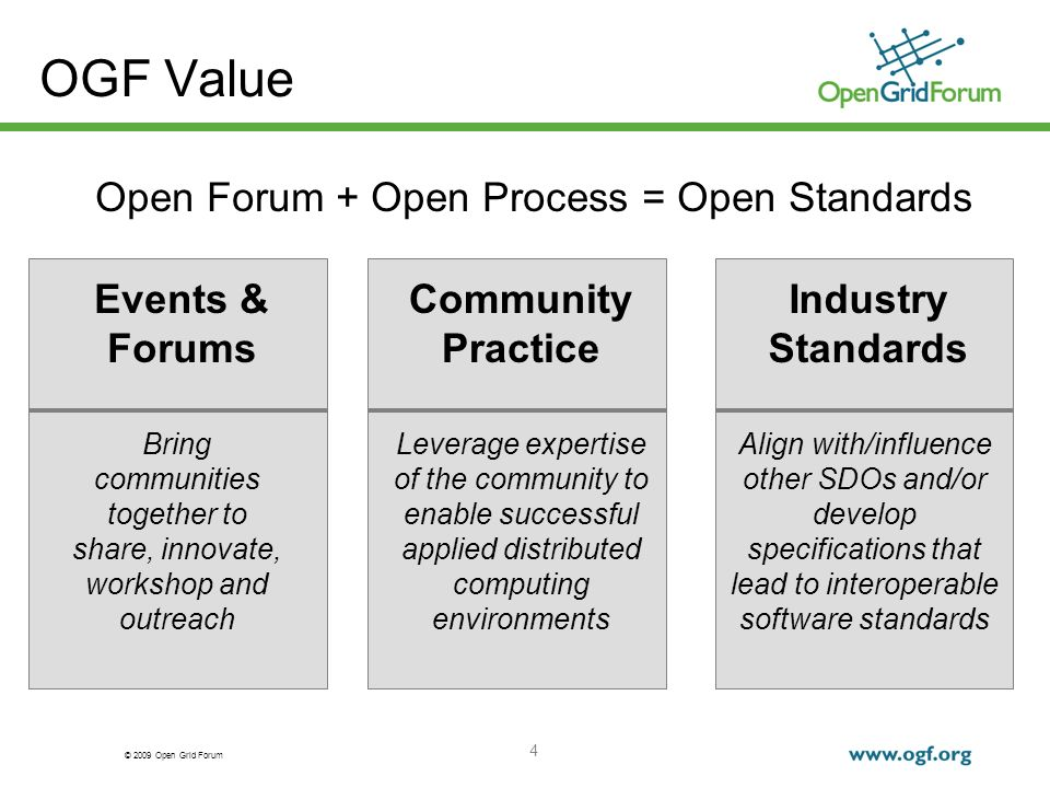© 2009 Open Grid Forum 5 Overview History & Mission Organization & Leadership Groups & Deliverables Events & Activities Membership & Involvement Next Steps